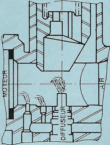 Présentation et remise en état carburateur D12 et D12G - 724 185029230346e3f79e68529