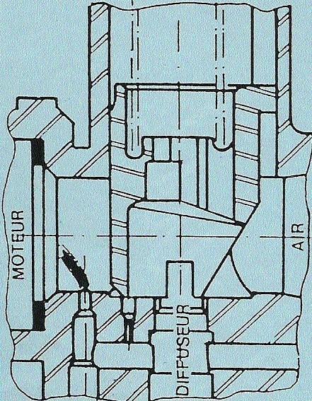 Présentation et remise en état carburateur D12 et D12G - 724 81032527746e3f74390916